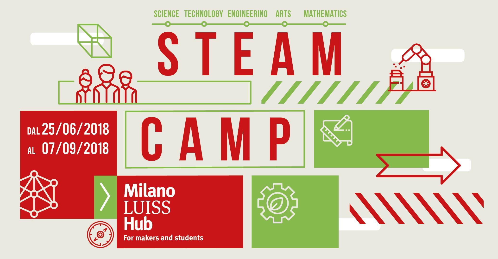 Al via la prima edizione dello STEAMcamp